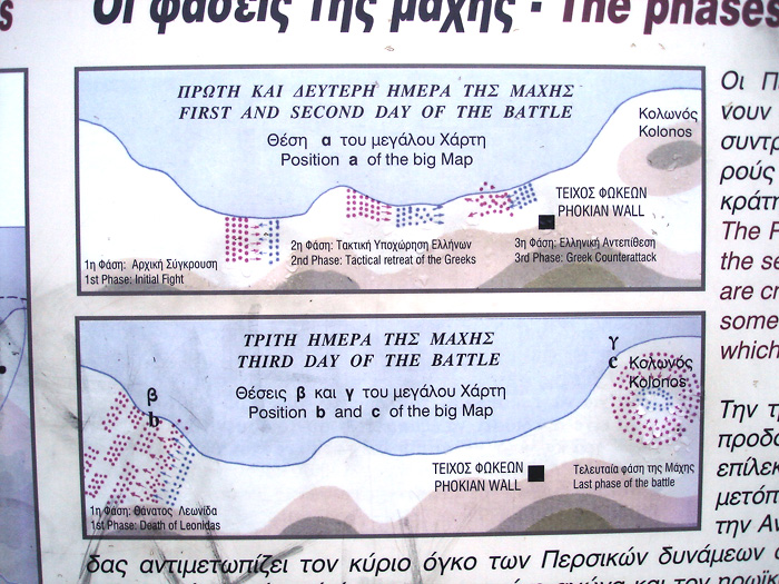 Scheme of the battle of 300 Spartans in Thermopyles, Greece